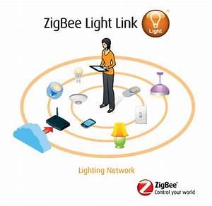 Zigbee Light Link : smartare hem med tr dl s teknik allt om led ~ A.2002-acura-tl-radio.info Haus und Dekorationen