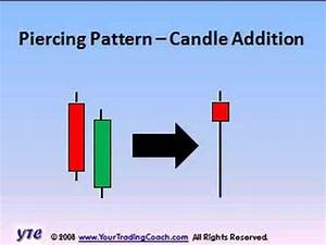 Candlesticks - Vol 12 - Piercing Pattern