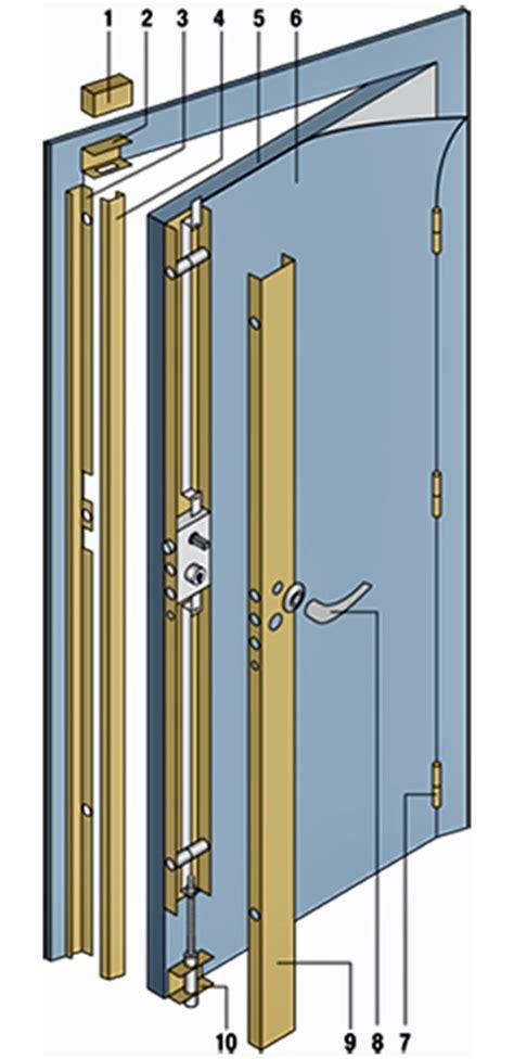 comment raboter une porte comment raboter une porte maison design goflah