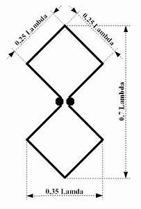 Quad Antenne Berechnen : rechner doppelquad antenne ~ Themetempest.com Abrechnung