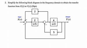 Solved  2  Simplify The Following Block Diagram In The Fre