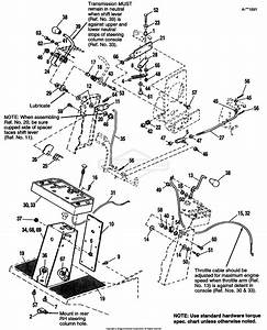 Simplicity Broadmoor Hydro Manual