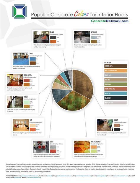 Floor Colors Infographic   The Concrete Network