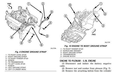 similiar jeep 4 7 engine ground strap diagram keywords jeep 4 7 engine ground strap diagram