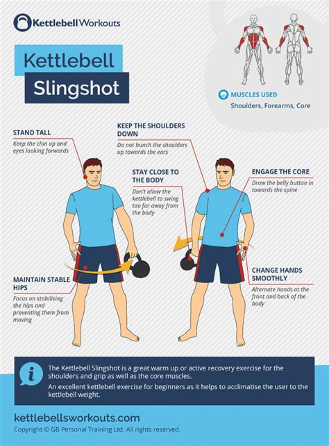 kettlebell slingshot why around slingshots exercise workout body pass shoulder should too keep teaching points hips