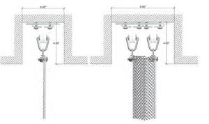Living Room Curtain Ideas Modern Recessed Curtain Track Beauteous Recessed Curtain Track Installation Inspiration Design