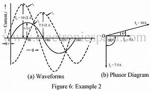 Waveforms And Phasor Diagram
