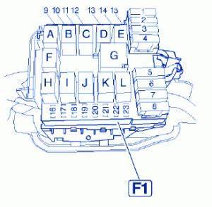 Mini Cooper Fuse Box Symbols : fiat ducato 2009 mini fuse box block circuit breaker ~ A.2002-acura-tl-radio.info Haus und Dekorationen