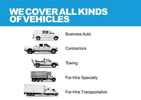 Commercial Auto & Trucking Insurance Nonstandard Help