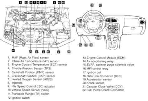 Solved Hyundai Elantra With Code Fixya