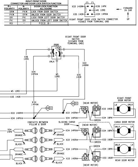 1990 Dodge W250 Wiring Diagram by Fuse Box 1990 Dodge W250 Dodge Auto Wiring Diagram