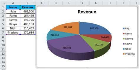 pie chart  excel  types examples   create