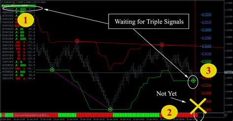 trading system renkostreet trading system trend follower with