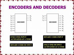 Encoders And Decoders   Types And Its Applications