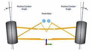Angle De Carrossage : lodgyteam com forum dacia lodgy monospace crossover dacia by renault 4x4 low cost ~ Maxctalentgroup.com Avis de Voitures