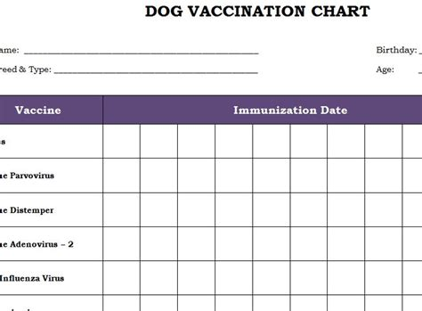 dog vaccination chart template haven