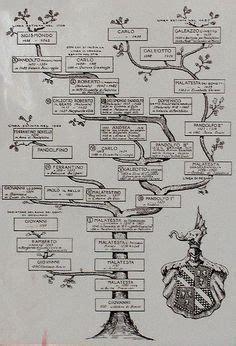 diy printable family tree  template  type