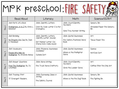 preschool safety mrs plemons kindergarten 216 | Preschool%2BFire%2BSafety%2BPlans