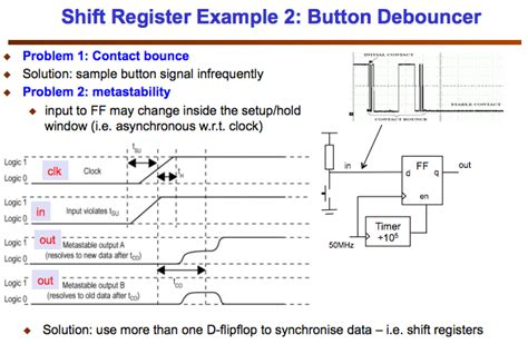 Button How Can Shift Register Used Debounce