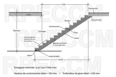 annales cap cuisine r ussir votre examen charpentier menuisier pdf