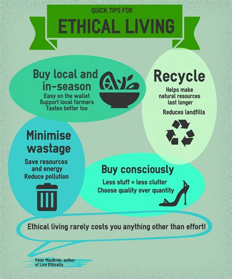[infographic] 4 Simple Tips To Living Ethically  1. One Main Financial Customer Service Template. List Of Job Duties Template. Templates For Job Applications Template. Label Templates Free Download Template. Retirement Financial Planner Template. Online Birthday Invitations Templates. International Commercial Invoice Template Excel Template. It Professional Sample Resumes Template