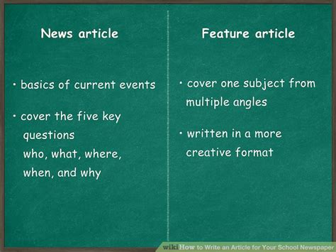 How To Write An Article For Your School Newspaper (with Pictures