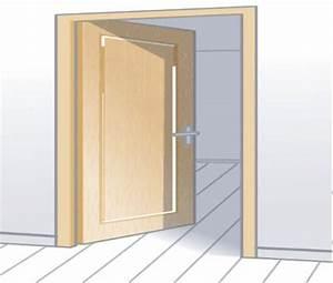le sens d39ouverture d39une porte poussant gauche poussant With comment caler une porte