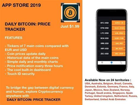 """Find out the current bitcoin price in usd and other currencies. Stock Trading Software And Backtesting Services — """"Daily Bitcoin : Price tracker"""" New option for..."""