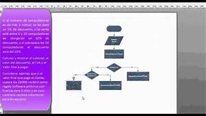 Ejemplo De Diagrama De Flujo En Visio