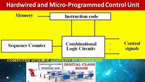 Control Unit Design In Computer Architecture   Hardwired And Micro Programmed Control Unit