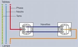 Double Va Et Vient : comment installer un interrupteur va et vient ~ Nature-et-papiers.com Idées de Décoration