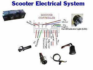 Pride Mobility Scooter Wiring Diagram Archives