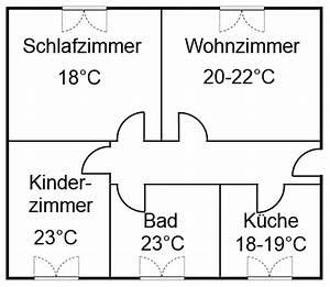 Ideale Temperatur Zum Schlafen : optimale raumtemperatur schlafzimmer industrie werkzeuge ~ Frokenaadalensverden.com Haus und Dekorationen