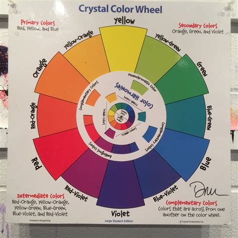 what is the color wheel artists use the color wheel to develop color harmony in