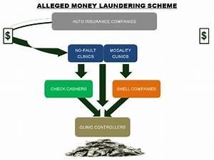 N.Y. Prosecutors Say Fraud Scheme Was Largest of Its Kind ...