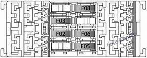 Fuse Box Diagram  U0026gt  Jeep Compass  Mp  552  2017