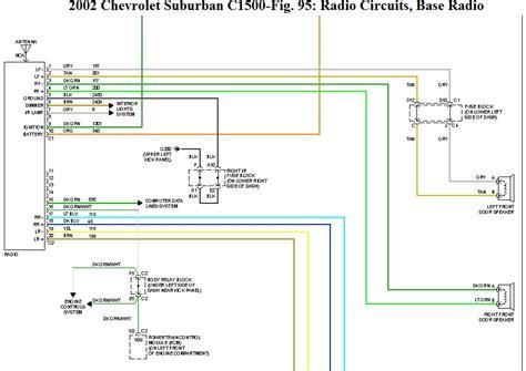Chevy Suburban Engine Diagram Downloaddescargar