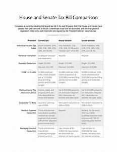 Differences in the House and Senate Tax Bills – O'Hara ...