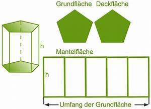 Mantelfläche Berechnen Prisma : volumen und oberfl che von prismen online lernen ~ Themetempest.com Abrechnung