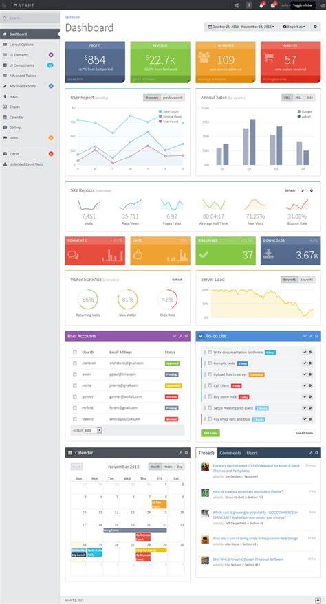 responsive html admin dashboard panel
