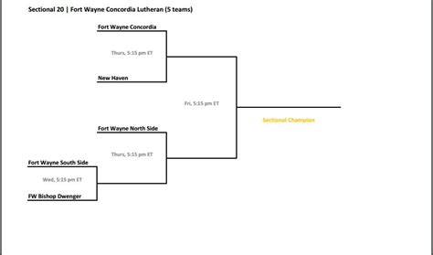 Sectional Brackets by New Team Home New Bulldogs Sports