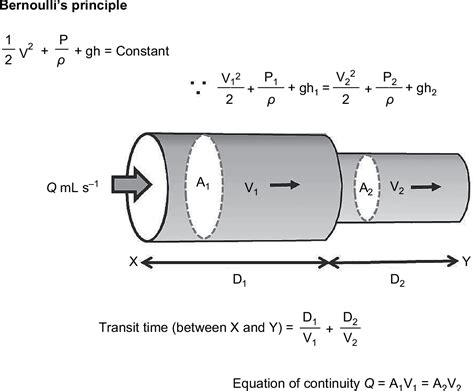 [Full text] Colonic transit time and pressure based on ...
