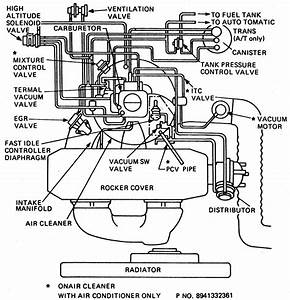 2003 Pontiac Grand Am V6 Engine Diagram Html