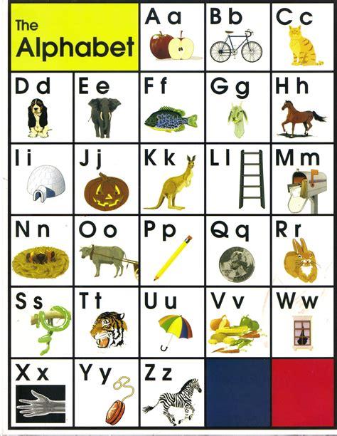 alphabet for preschoolers alphabet for preschool kindergarten alphabet chart 175