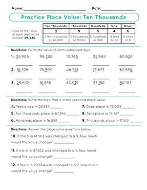 practice place value ten thousands worksheet