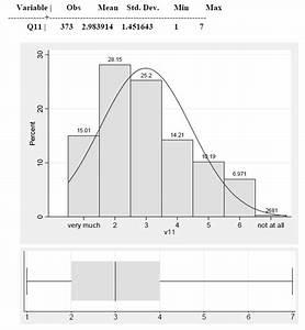 Boxplot Berechnen : pareto pdf ~ Themetempest.com Abrechnung