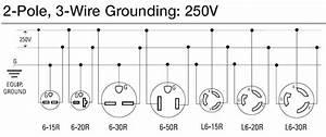 240v Nema Plug Wiring Diagram
