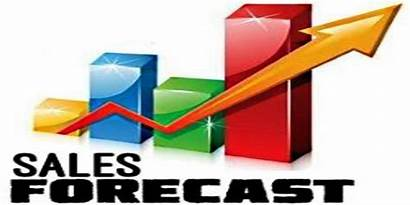 Sales Forecasting Forecast Methods Importance Point Why