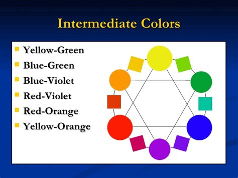 what are the intermediate colors color theory vocabulary
