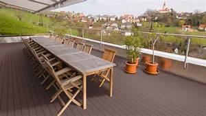 Terrassendielen Reinigen Hausmittel : die wpc terrasse alles wissenswerte zum bankirai ersatz planeo ~ Watch28wear.com Haus und Dekorationen